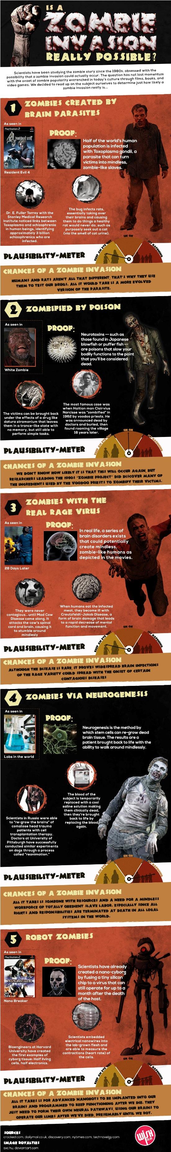 Zombie-Invasion-revised1
